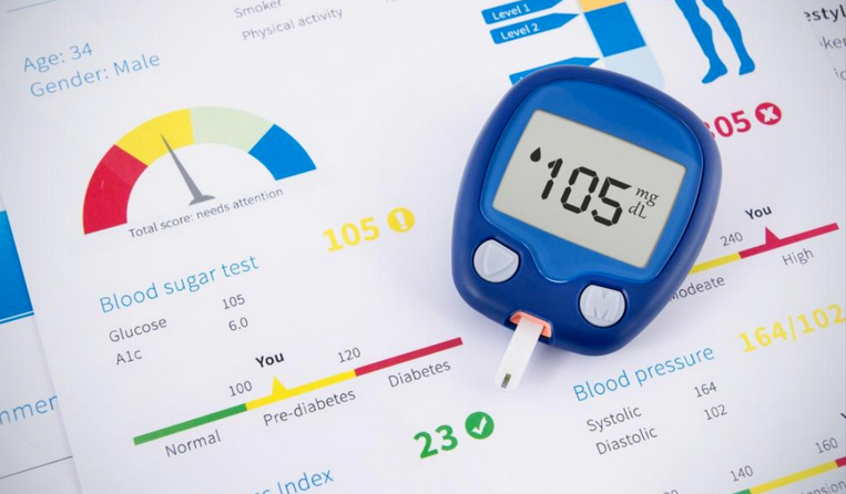 All You Need To Know About Diabetes